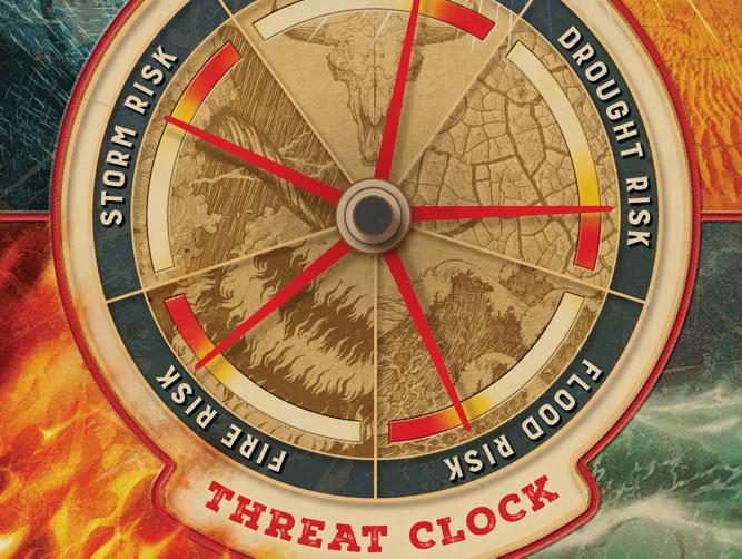Global Warming Clock