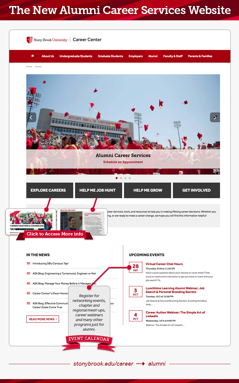 Alumni career website 1
