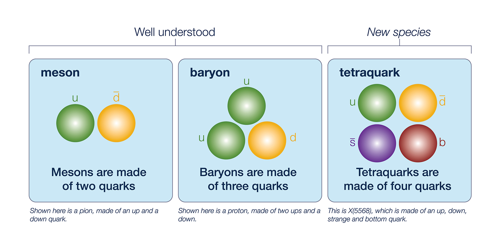 Dzero tetraquark illustration comparison 2