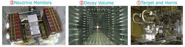 Figure 2 j parc neutrino experimental facility bottom