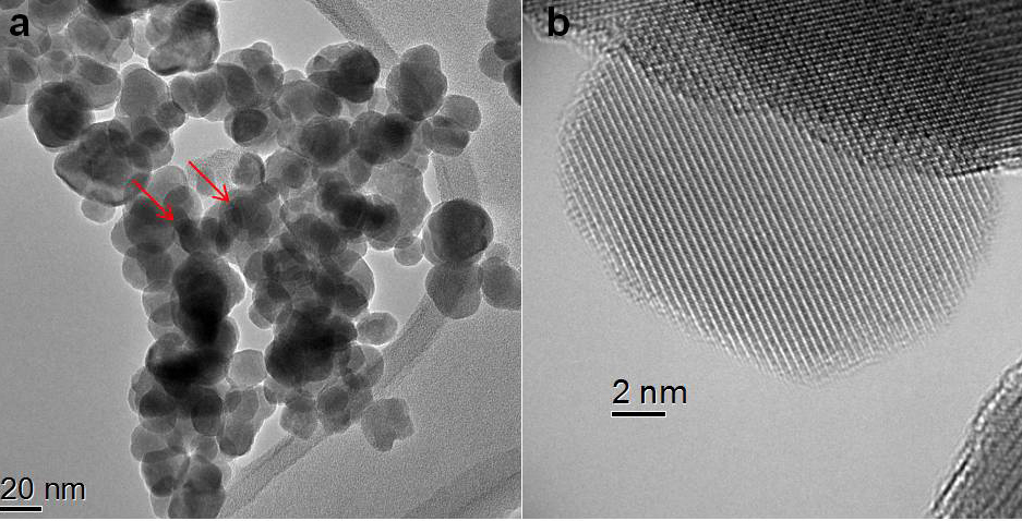 Representative transmission electron microscope (TEM) images of graphene nanoparticles (a-b). The dark spots (red arrow) in panel (a) are the manganese ions intercalated between the graphene sheets. The high-resolution TEM images (b) show the planar graphene lattice planes.