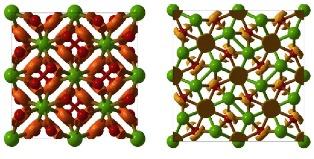 Magnesium oxides sbu oganov