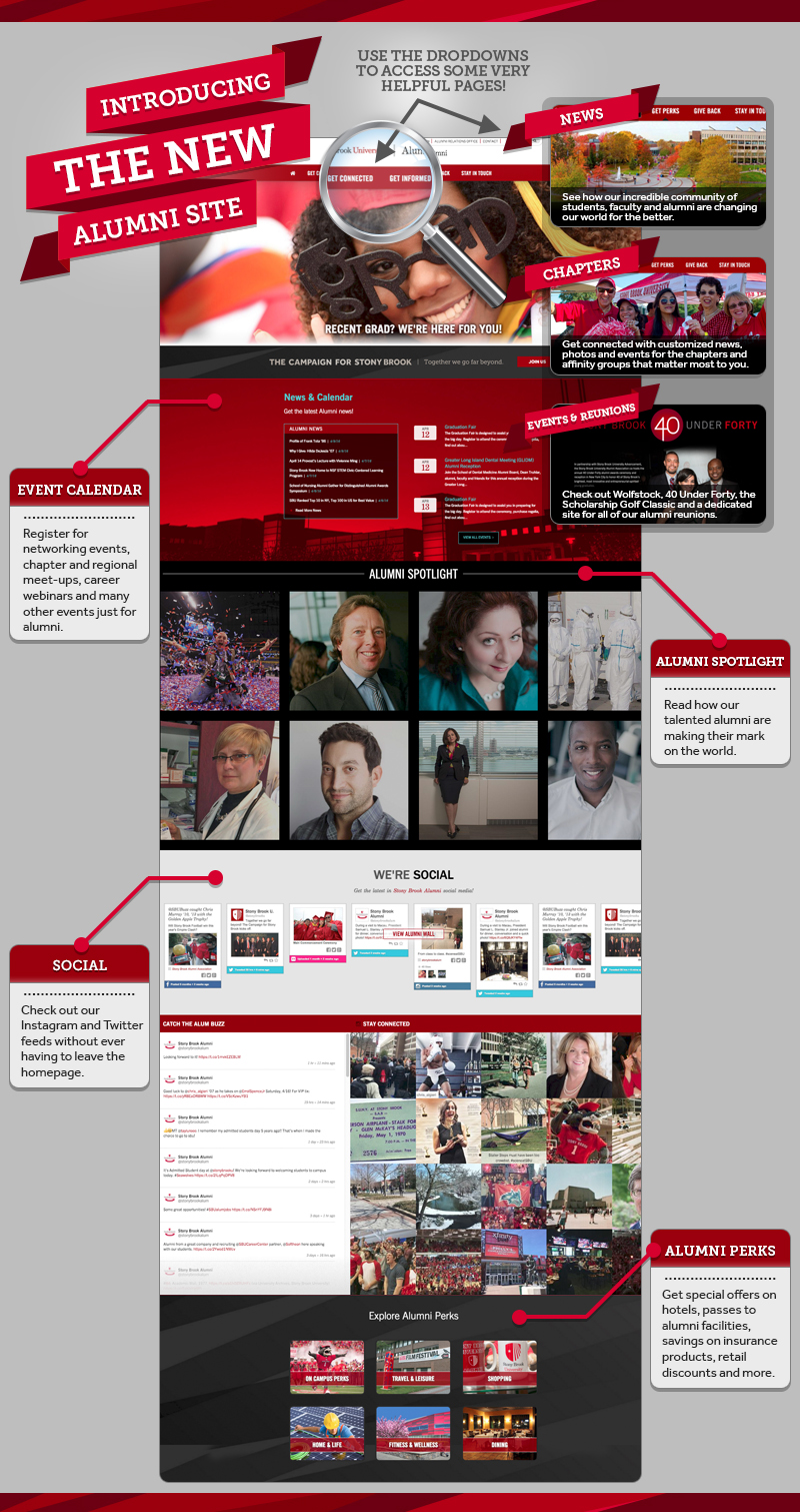 New Alumni Site Infographic