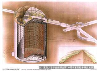 Super kamiokande detector web