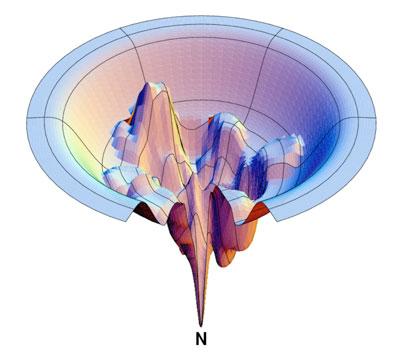 Dilldiagram 1