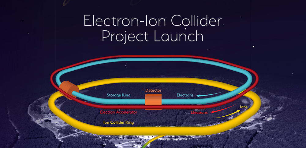 Elected Officials, President McInnis Mark Launch of BNL Collider Project