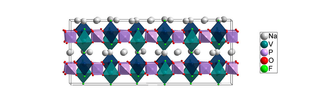 Structure underlying battery discovery