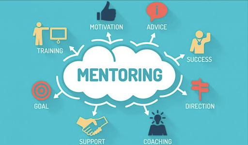 Mentoring: Training, Motivation, Advice, Success, Direction, Coaching, Support, Goal, Training
