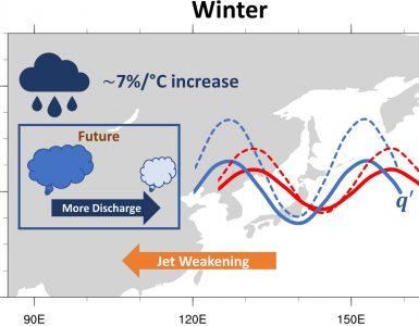 Weatherfigure2